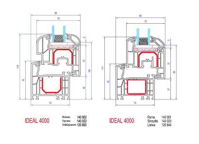 Схема на пет камерна PVC дограма от LineaPlast