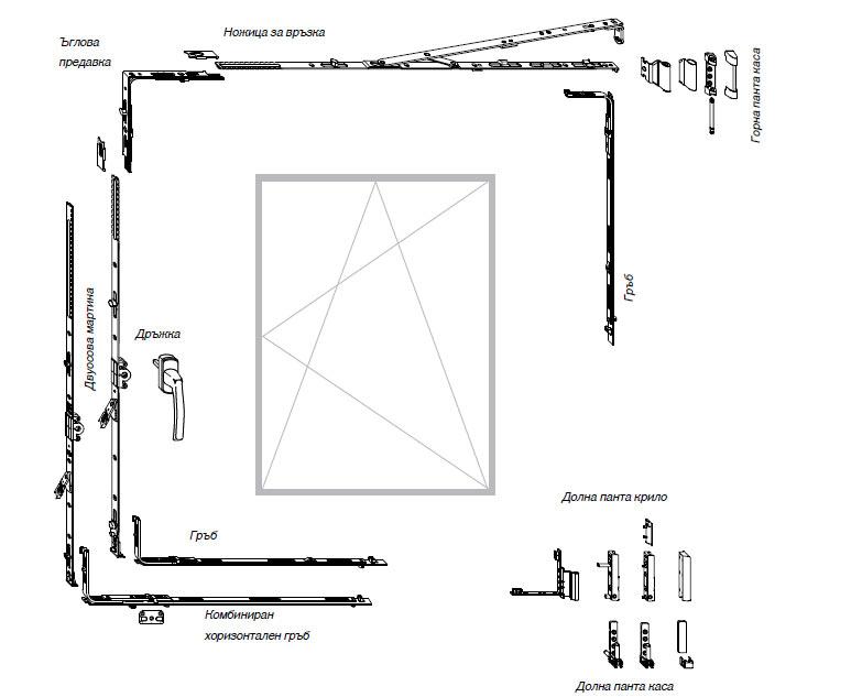 Дограмата, се състои от много малки елементи, които изграждат качествената aлуминиева или PVC дограма
